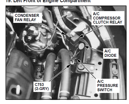 how to manually engage ac compressor clutch 1992 honda prelude